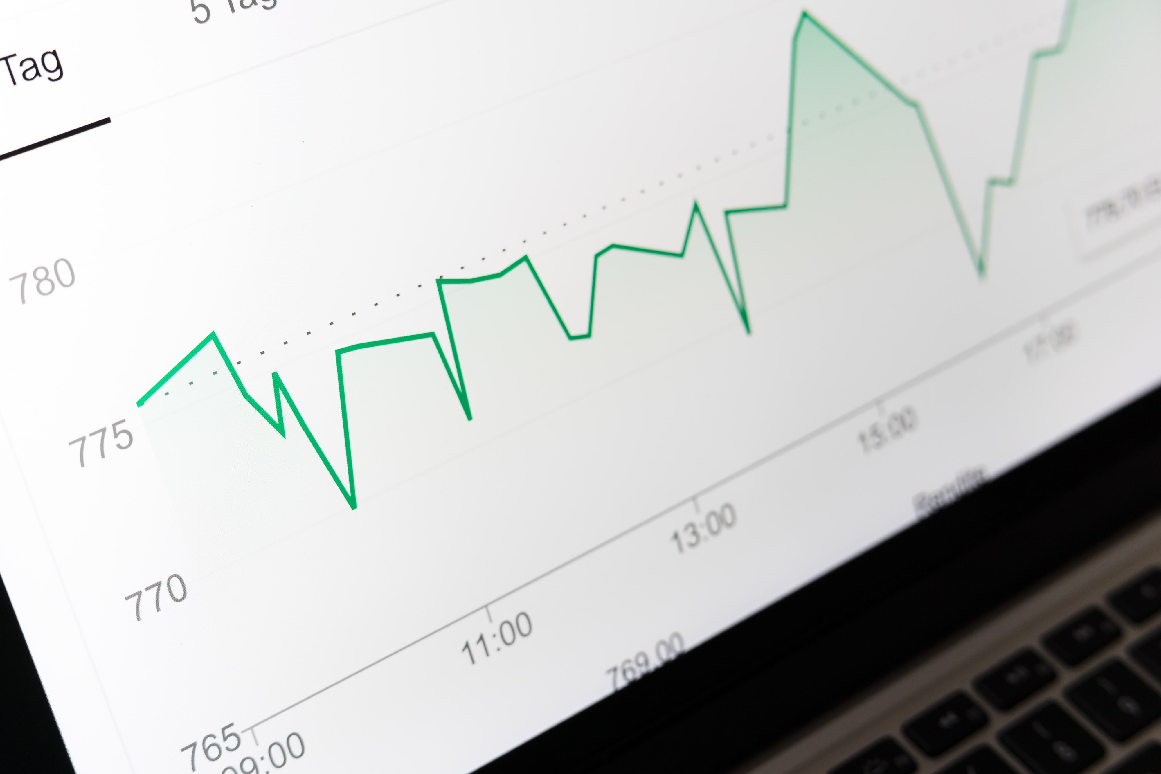 financial advisor transitions, ria, growth